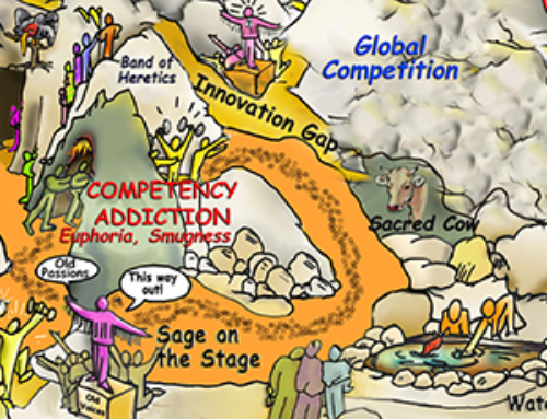 Six Steps to Resolving Competency Addiction